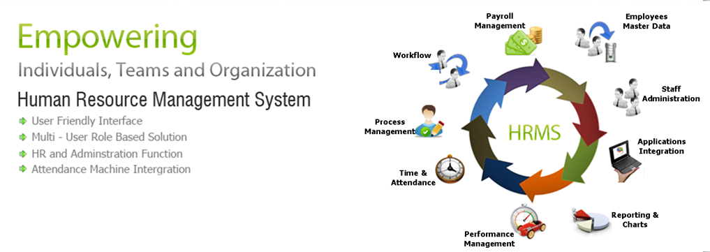 the role and significance an hr manager in a organization Strengthening the employer-employee relationship is the strategic role of a human resources manager however, there's more to this job than many people realize human resources managers.